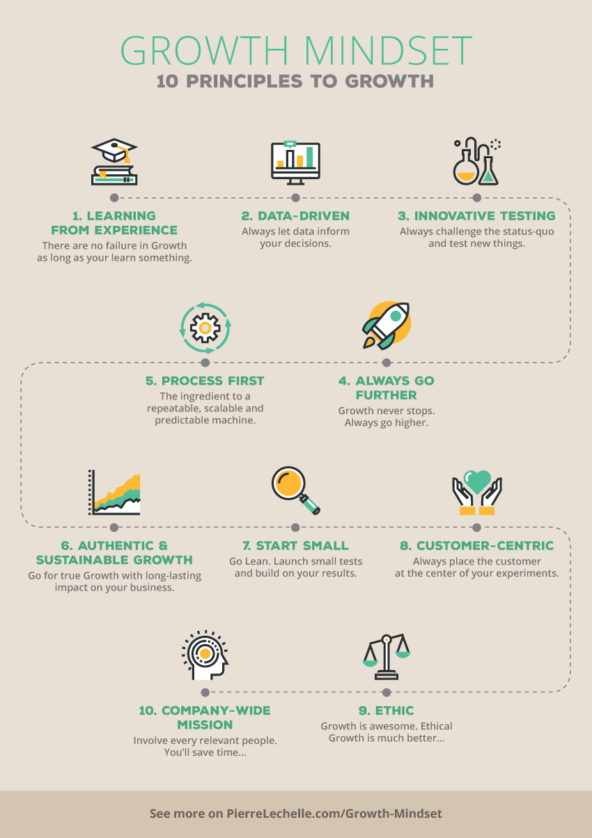 growth-mindset-infographic